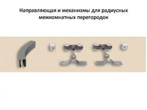 Направляющая и механизмы верхний подвес для радиусных межкомнатных перегородок Батайск